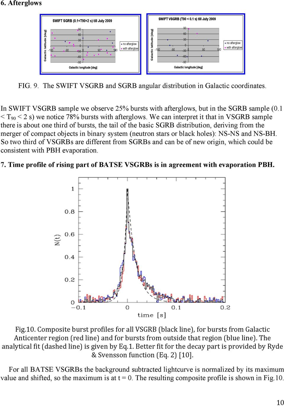 We can interpret it that in VSGRB sample there is about one third of bursts, the tail of the basic SGRB distribution, deriving from the merger of compact objects in binary system (neutron stars or