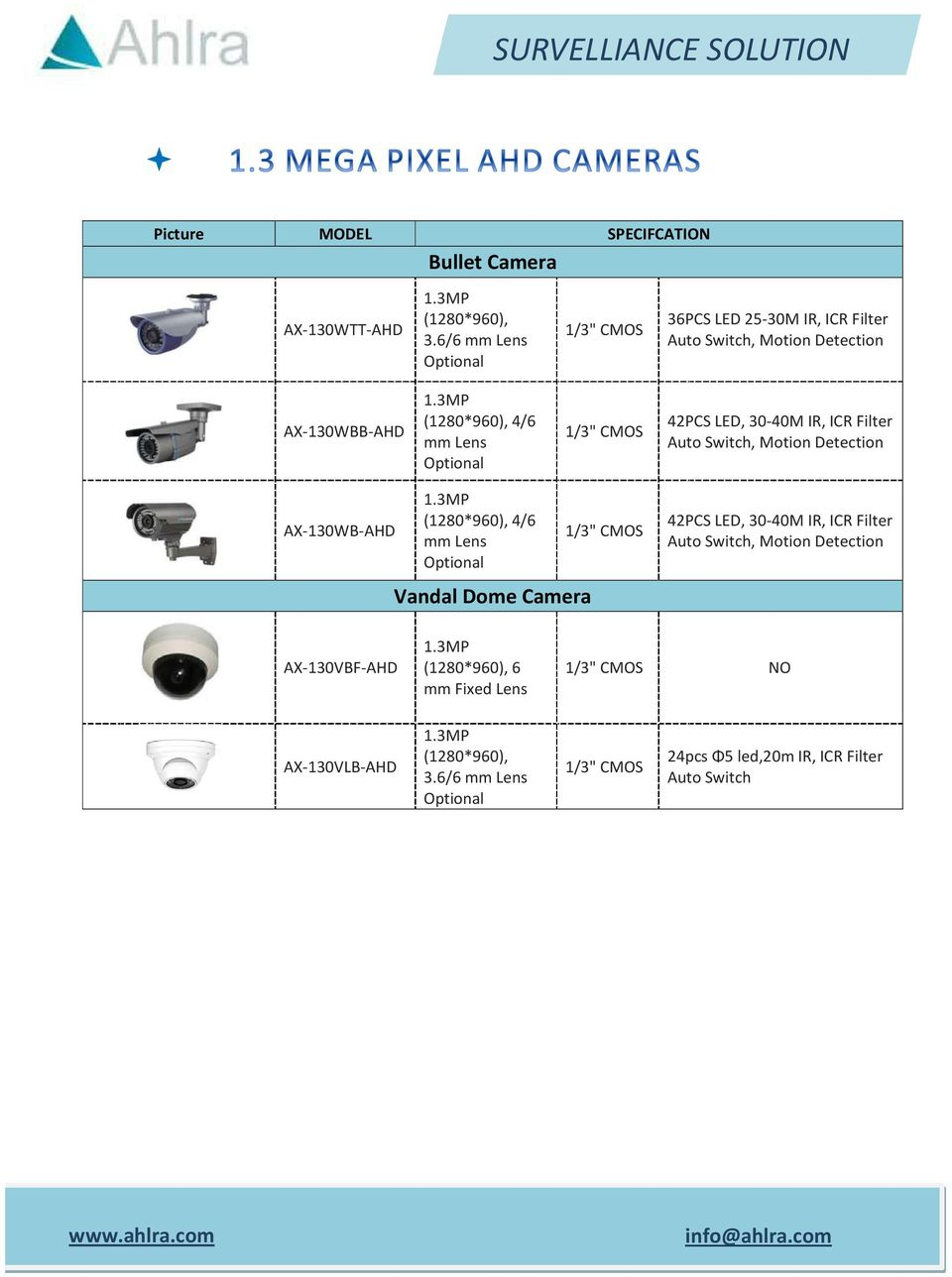 LED, 30-40M IR, ICR Filter Auto Switch, Motion Detection AX-130WB- (1280*960), 4/6 mm Lens Vandal Dome Camera CMOS 42PCS LED,