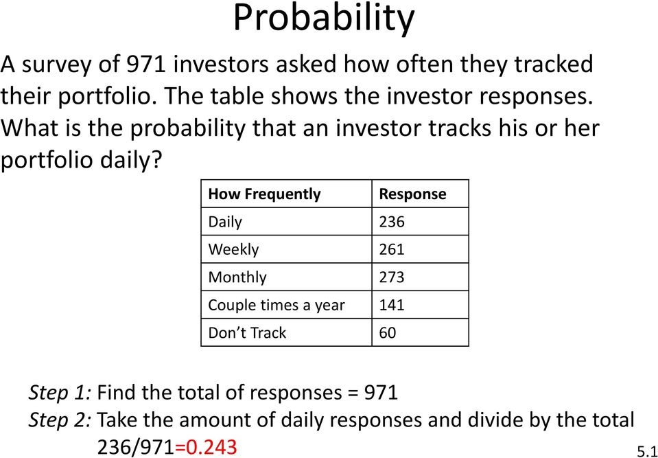 What is the probability that an investor tracks his or her portfolio daily?