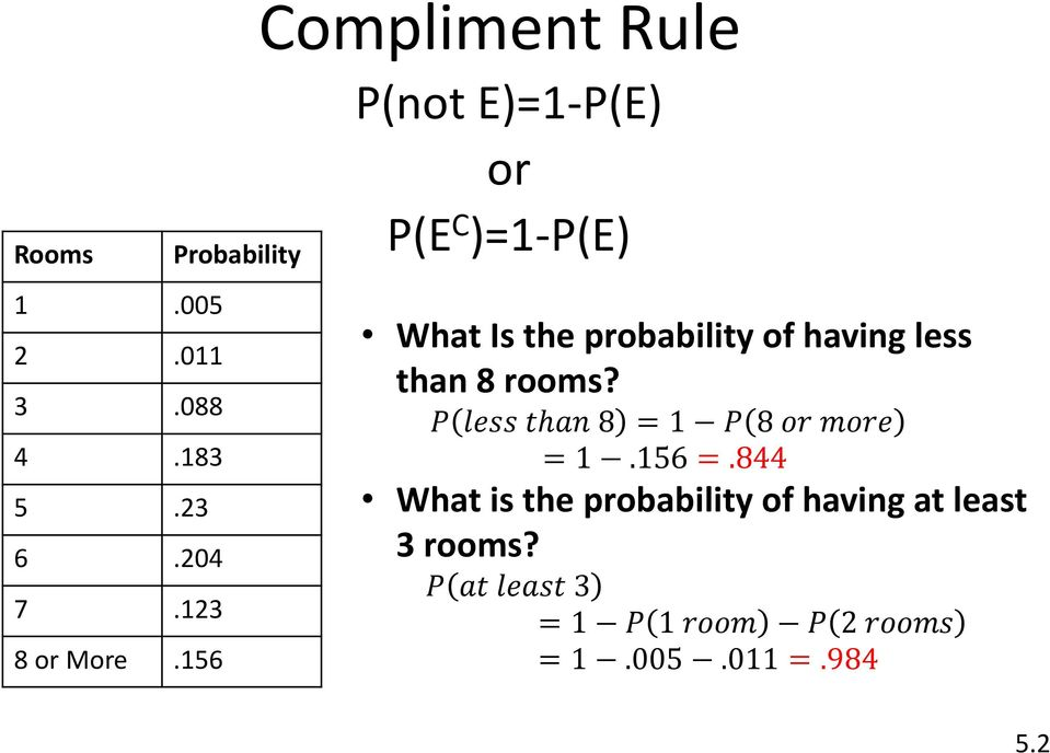 probability of having less than 8 rooms? P less than 8 = 1 P 8 or more = 1.156 =.