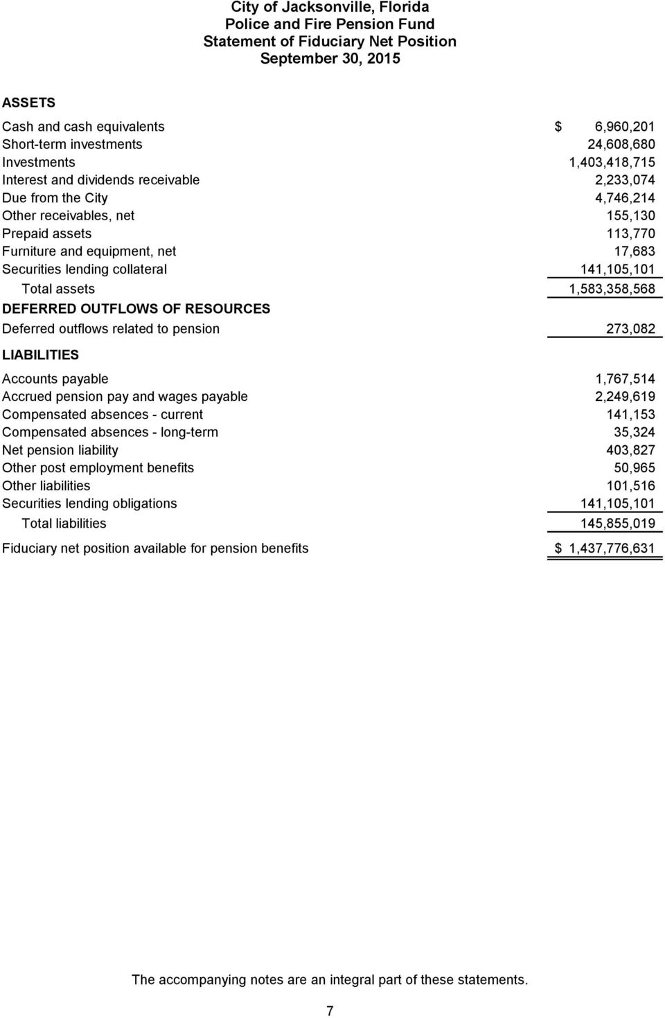 lending collateral 141,105,101 Total assets 1,583,358,568 DEFERRED OUTFLOWS OF RESOURCES Deferred outflows related to pension 273,082 LIABILITIES Accounts payable 1,767,514 Accrued pension pay and