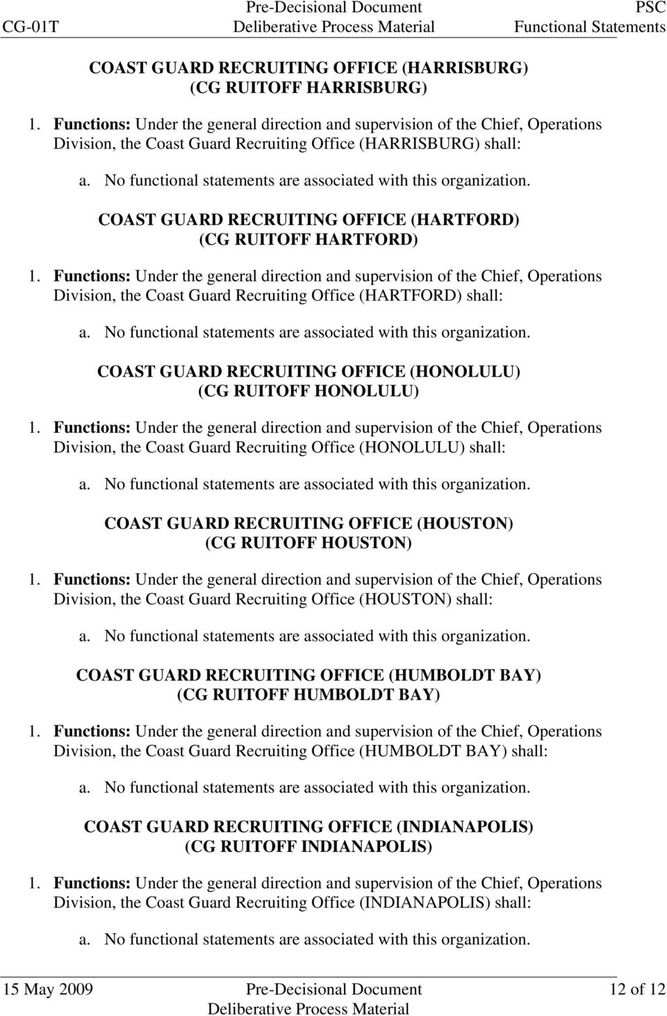 Office (HONOLULU) shall: COAST GUARD RECRUITING OFFICE (HOUSTON) (CG RUITOFF HOUSTON) Division, the Coast Guard Recruiting Office (HOUSTON) shall: COAST GUARD RECRUITING OFFICE (HUMBOLDT BAY) (CG