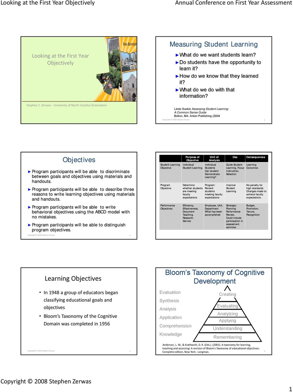 Linda Suskie Assessing Student Learning: A Common Sense Guide Bolton, MA: Anker Publishing (2004 2 Objectives Program participants will be able to discriminate between goals and objectives using