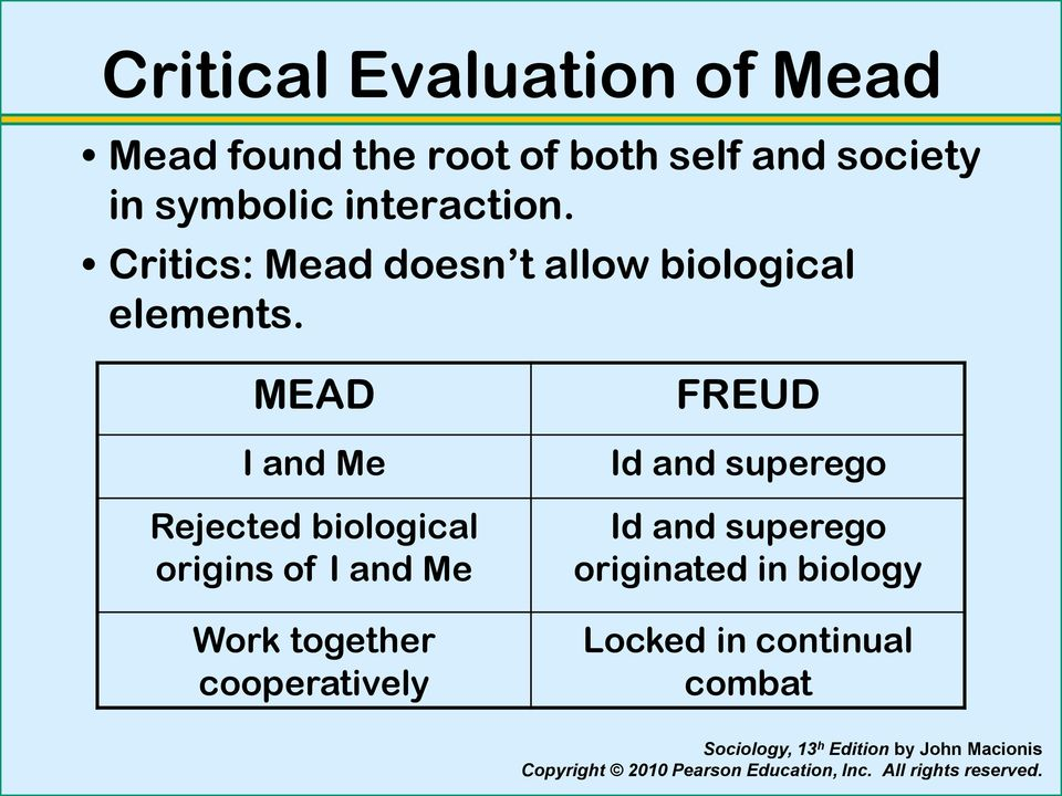 MEAD I and Me Rejected biological origins of I and Me Work together