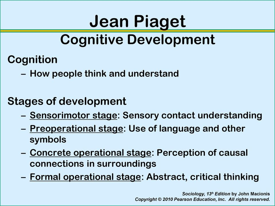 stage: Use of language and other symbols Concrete operational stage: Perception of