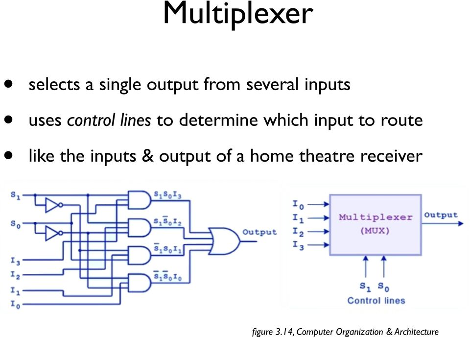 to route like the inputs & output of a home theatre