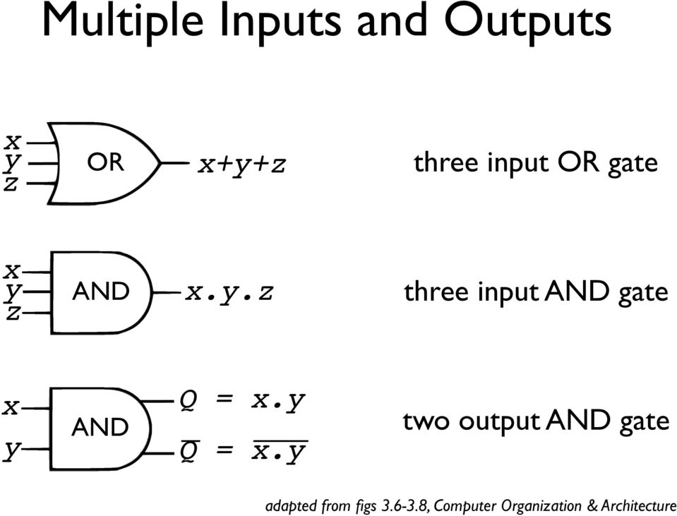 .z three input AND gate AND Q =.