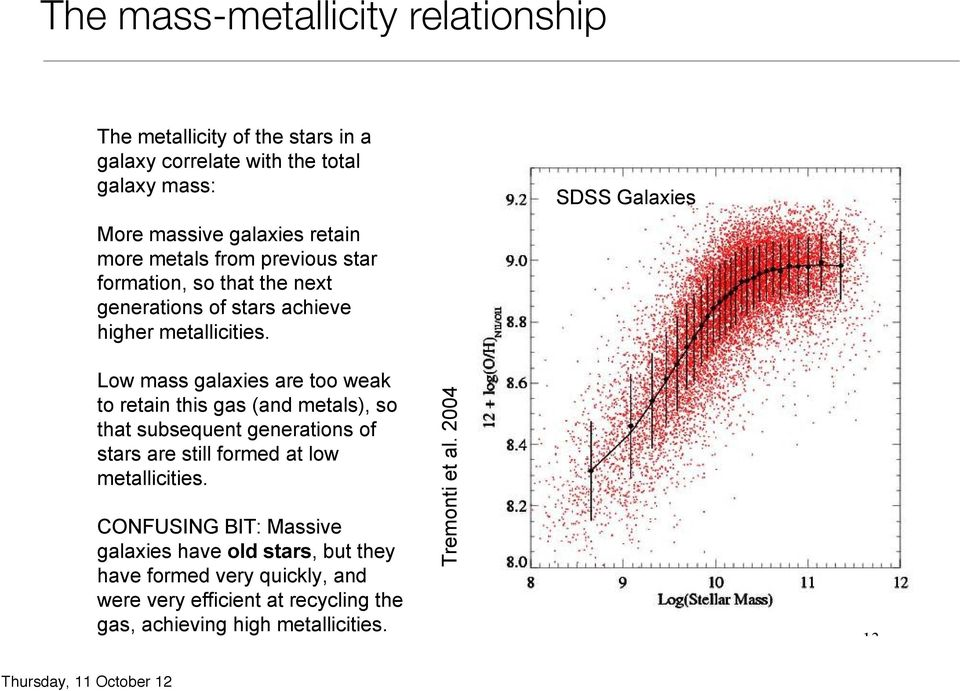 Low mass galaxies are too weak to retain this gas (and metals), so that subsequent generations of stars are still formed at low metallicities.