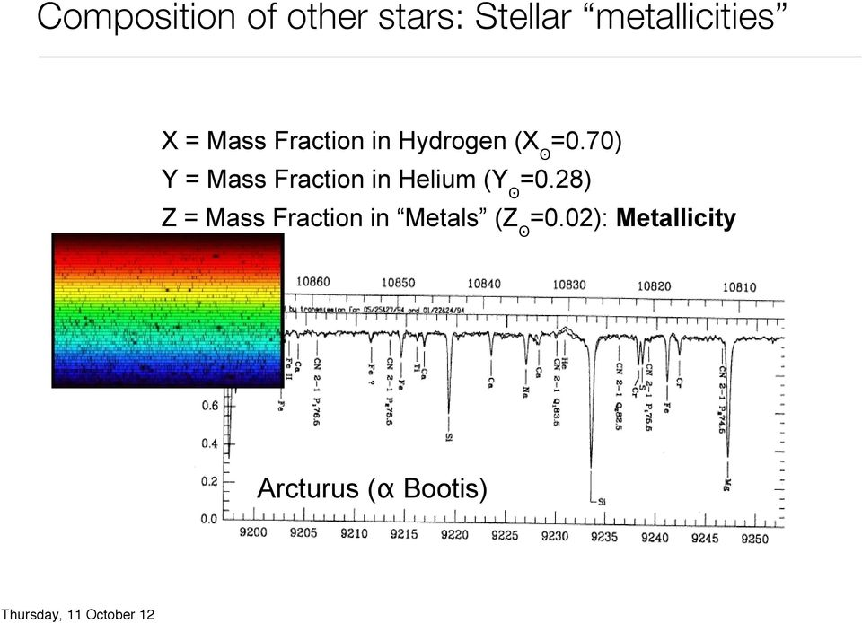 70) Y = Mass Fraction in Helium (Y Ꙩ =0.28) Z = Mass Fraction in Metals (Z Ꙩ =0.