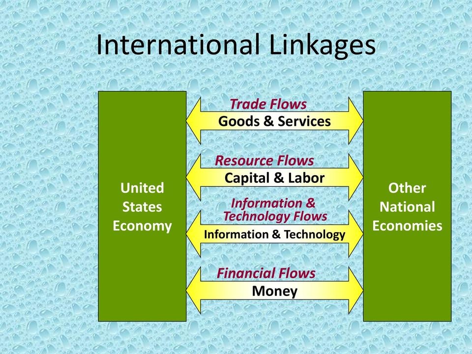 trade patterns in the united states In this entry we begin by analyzing available data on historical trade patterns international trade has changed japan, new zealand, the united states and.