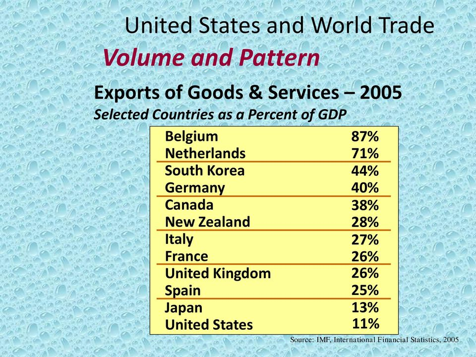 international trade and united states Chapter 3 us trade policy since 1934 introduction us trade policy has evolved greatly in the 75 years since the passage of the landmark 1934 reciprocal trade agreements act (rtaa.