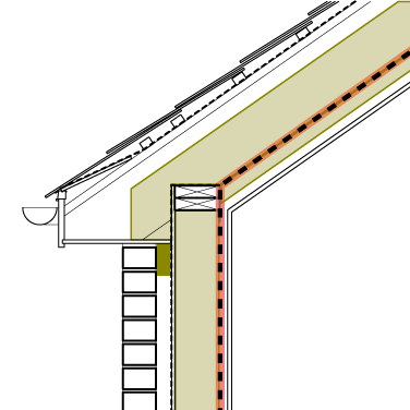 Common Issues: Warm Roofs ROOF 01: EAVES WARM ROOF Thermal insulation to be continuous. Additional insulation within eaves construction.