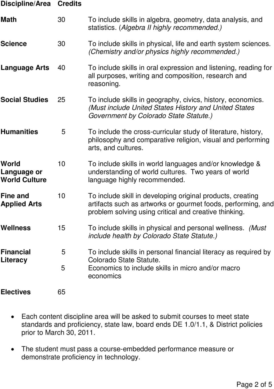 ) Language Arts 40 To include skills in oral expression and listening, reading for all purposes, writing and composition, research and reasoning.