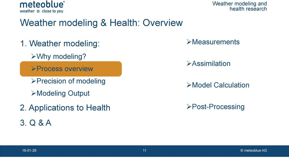 Process overview Precision of modeling Modeling Output 2.