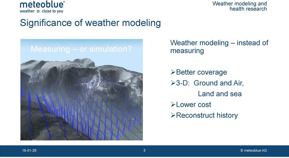 Weather modeling instead of measuring Better
