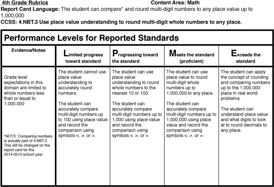 This will be changed on the report card for the 2014-2015 school year. not use place value understanding to accurately round numbers.