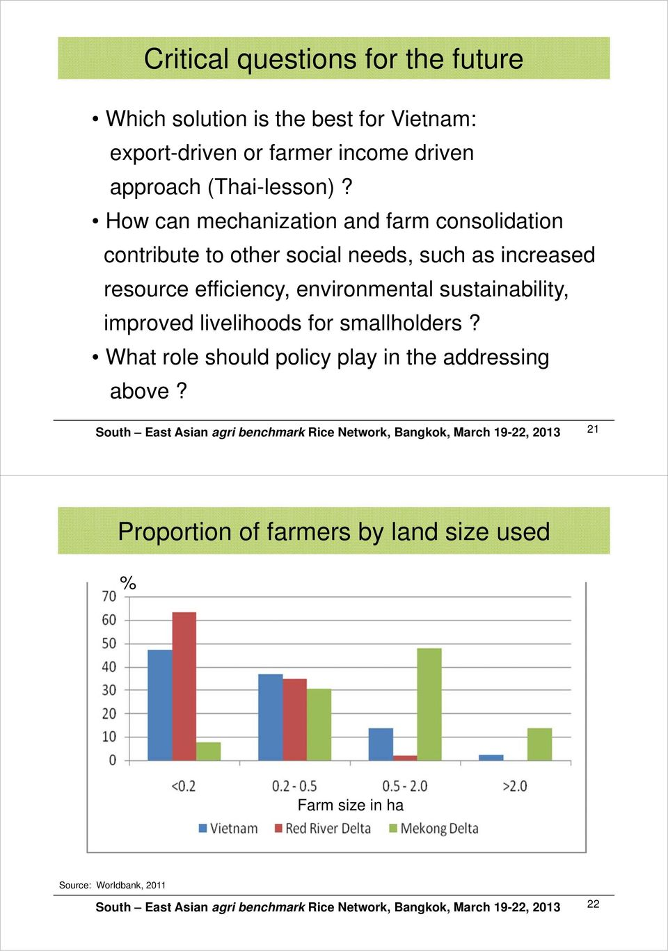 How can mechanization and farm consolidation contribute to other social needs, such as increased resource