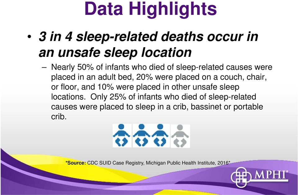 placed in other unsafe sleep locations.