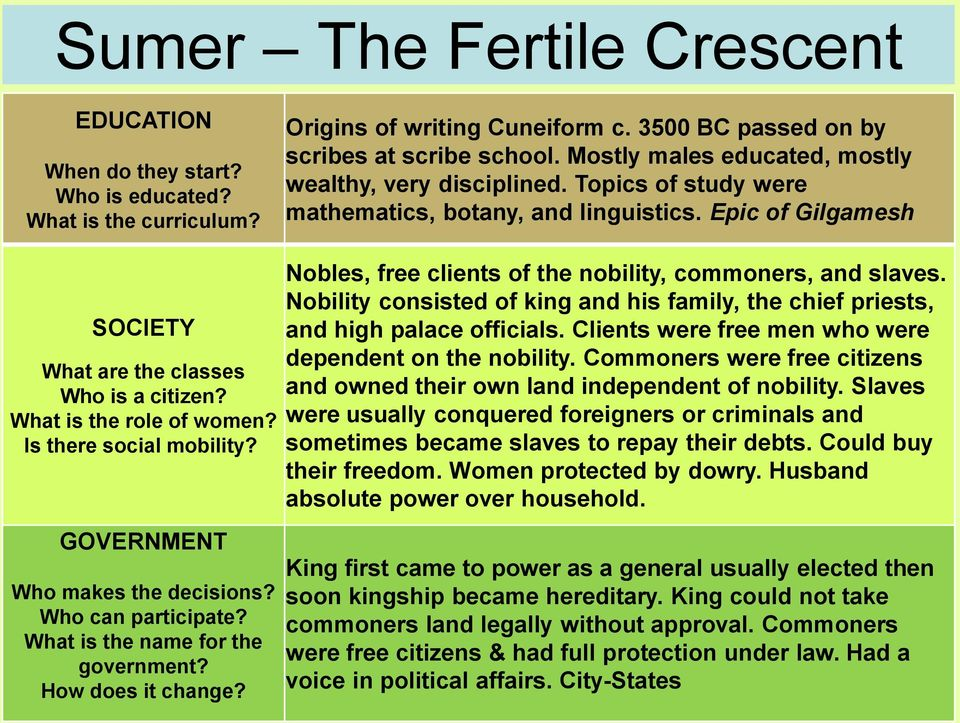 What is the role of women? Is there social mobility? Nobles, free clients of the nobility, commoners, and slaves.