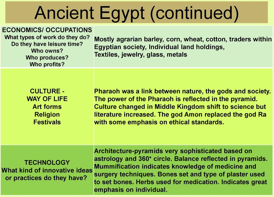 a link between nature, the gods and society. The power of the Pharaoh is reflected in the pyramid. Culture changed in Middle Kingdom shift to science but literature increased.