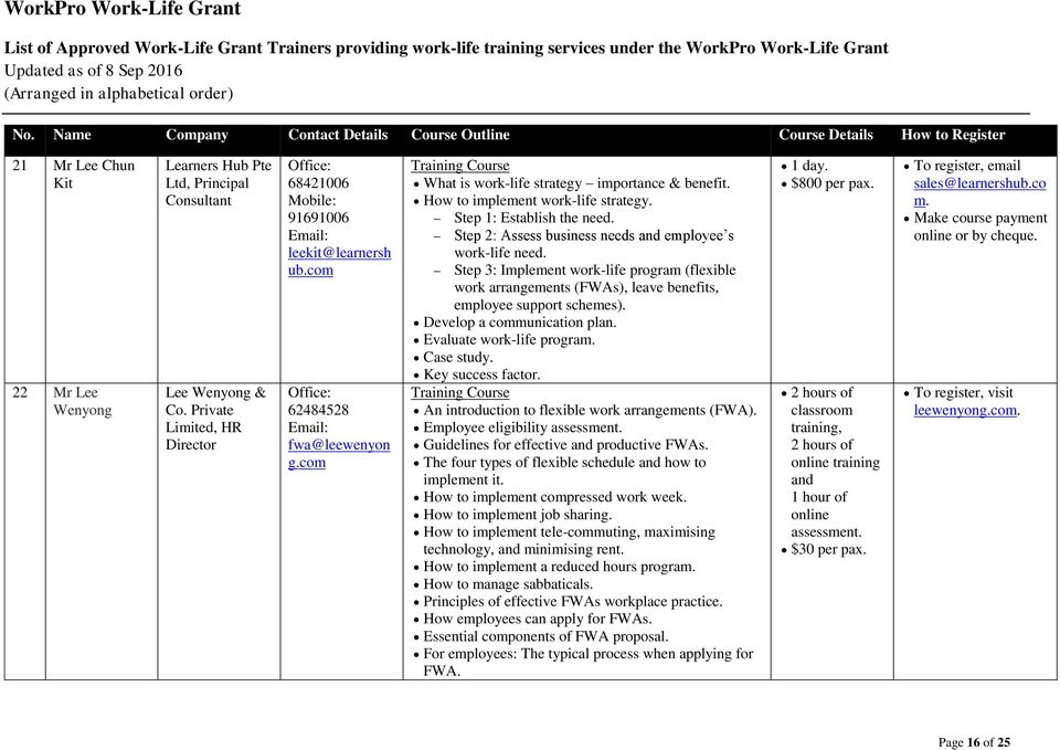compressed work week proposal template - workpro work life grant pdf