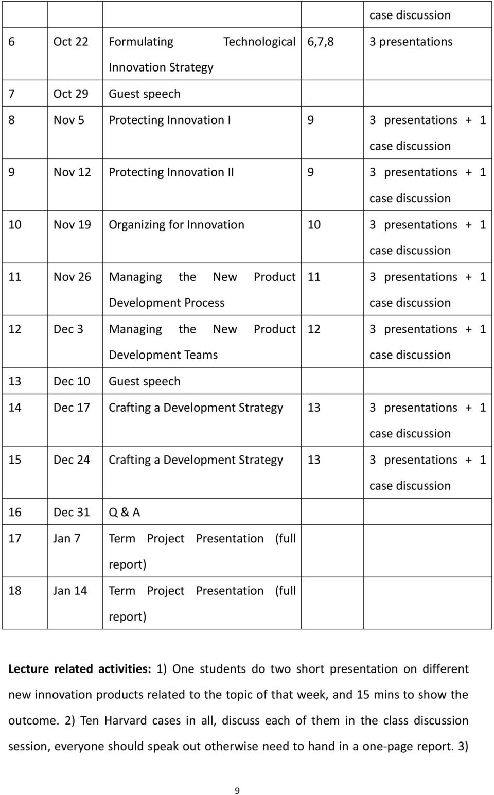 presentations + 1 12 3 presentations + 1 13 Dec 10 Guest speech 14 Dec 17 Crafting a Development Strategy 13 3 presentations + 1 15 Dec 24 Crafting a Development Strategy 13 3 presentations + 1 16