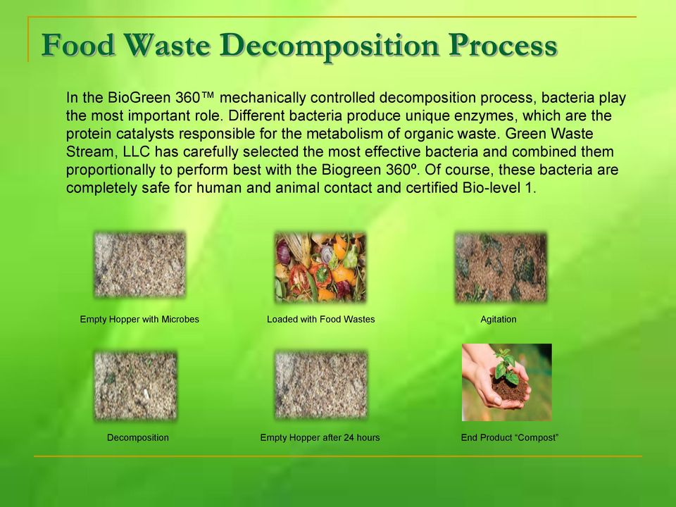 Green Waste Stream, LLC has carefully selected the most effective bacteria and combined them proportionally to perform best with the Biogreen 360º.
