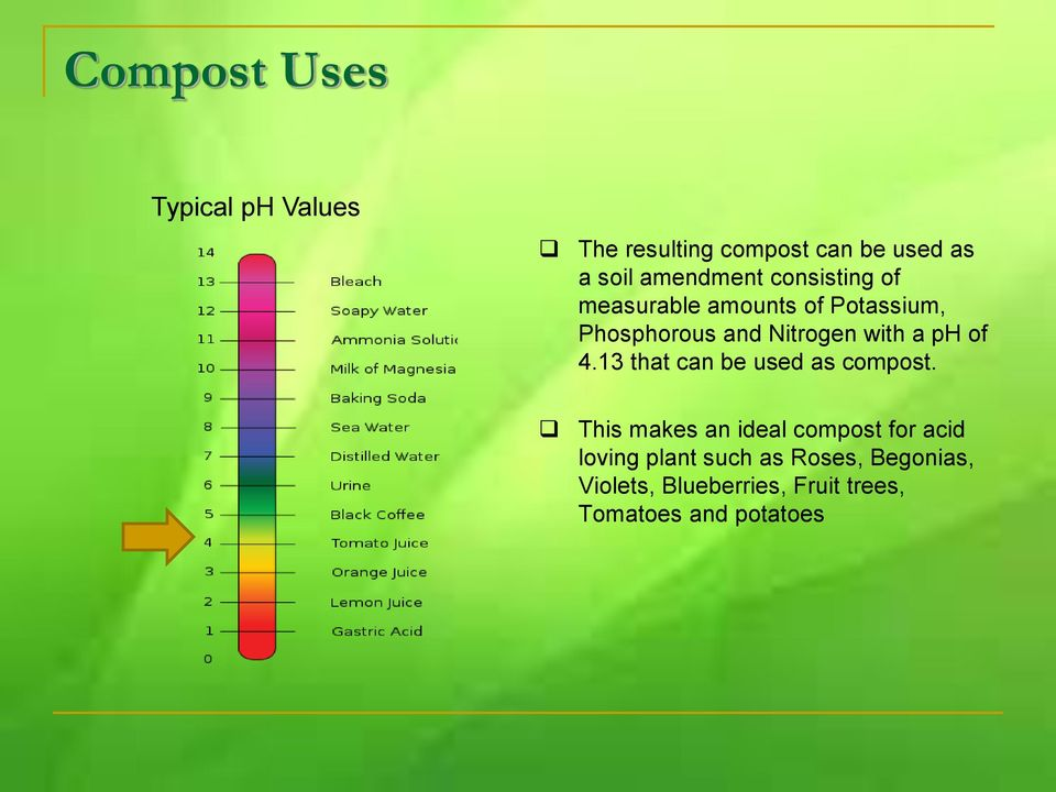 with a ph of 4.13 that can be used as compost.