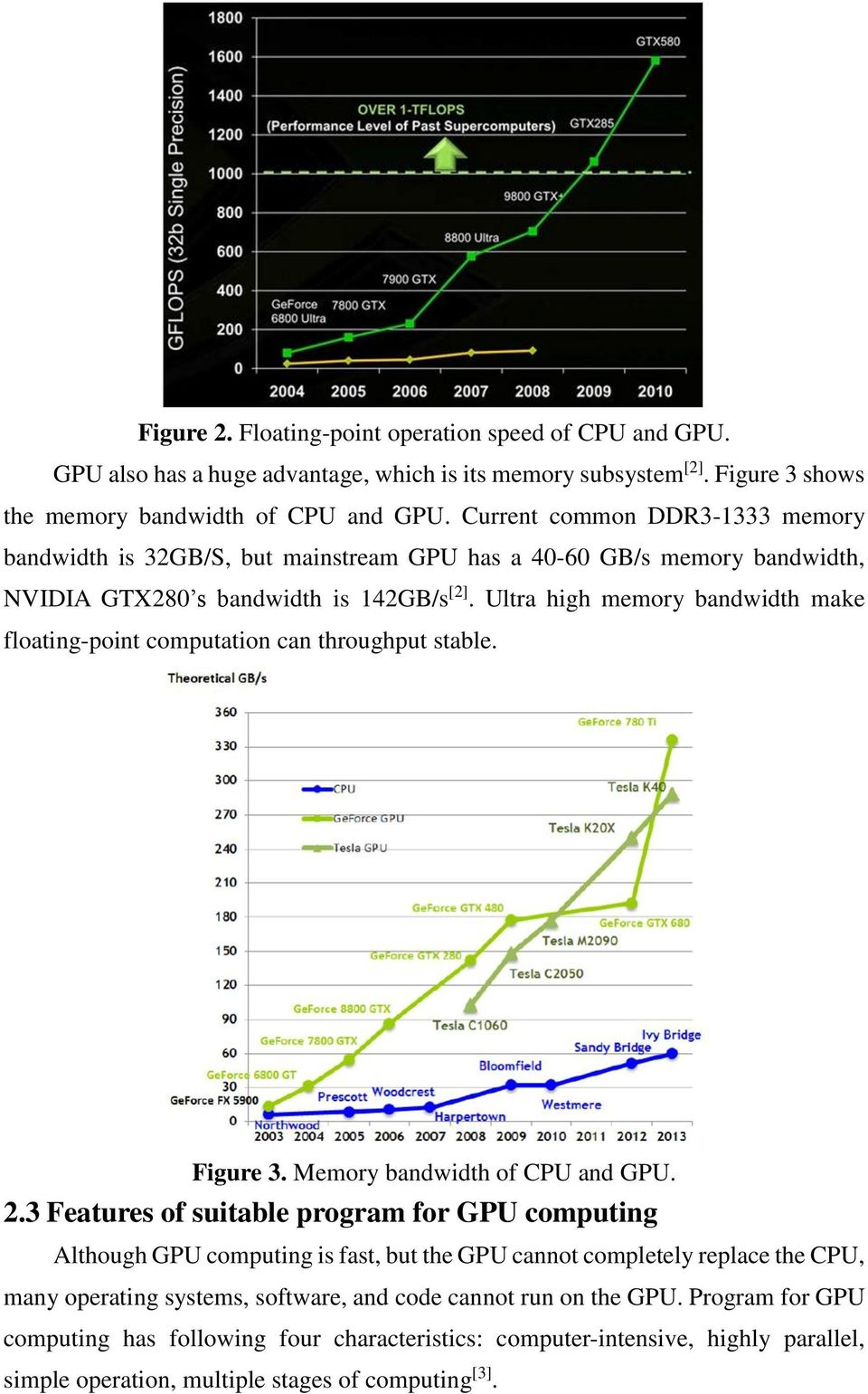 Ultra high memory bandwidth make floating-point computation can throughput stable. Figure 3. Memory bandwidth of CPU and GPU. 2.