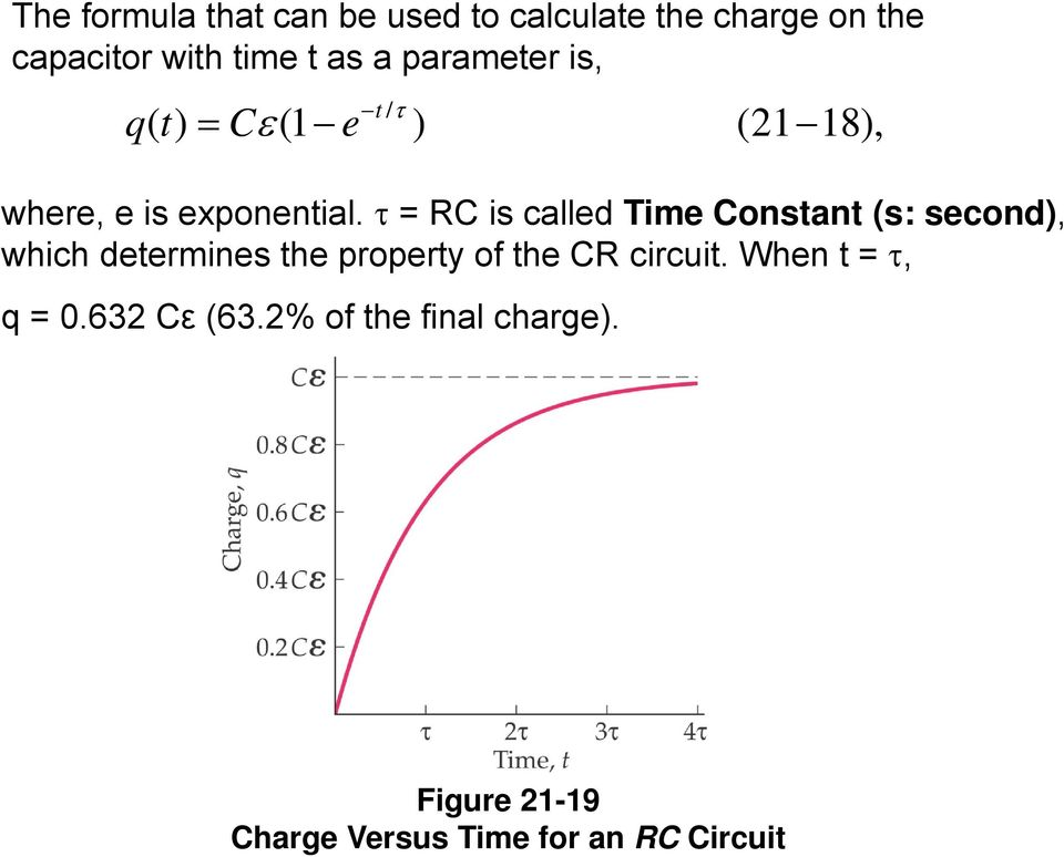 = RC is called Time Constant (s: second), which determines the property of the CR
