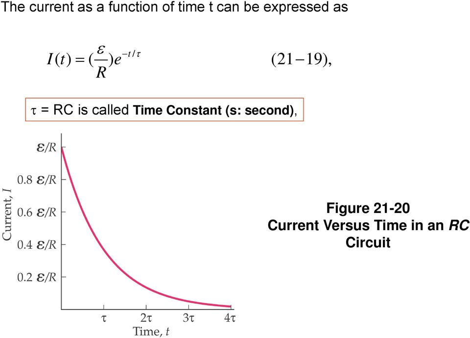 is called Time Constant (s: second),