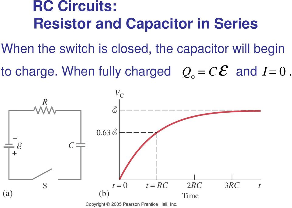the capacitor will begin to charge.