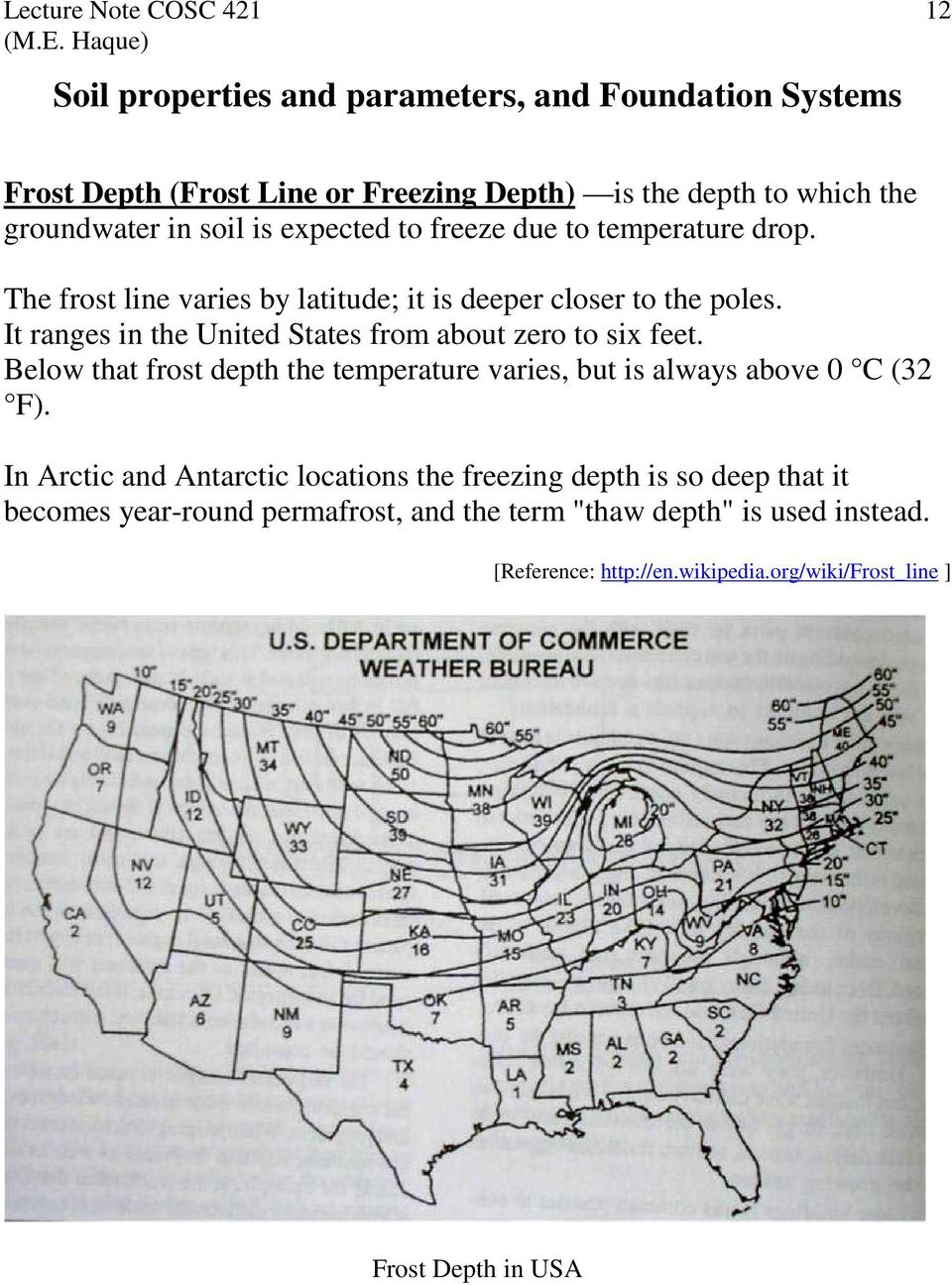 It ranges in the United States from about zero to six feet. Below that frost depth the temperature varies, but is always above 0 C (32 F).