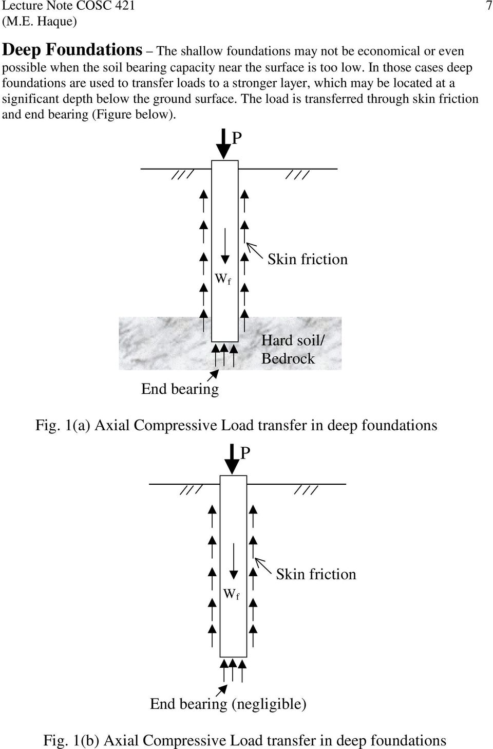 surface. The load is transferred through skin friction and end bearing (Figure below). P W f Skin friction End bearing Hard soil/ Bedrock Fig.