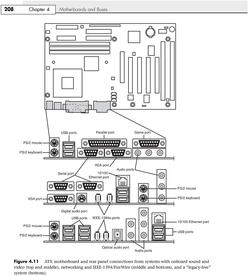 CHAPTER 4. Motherboards and Buses - PDF