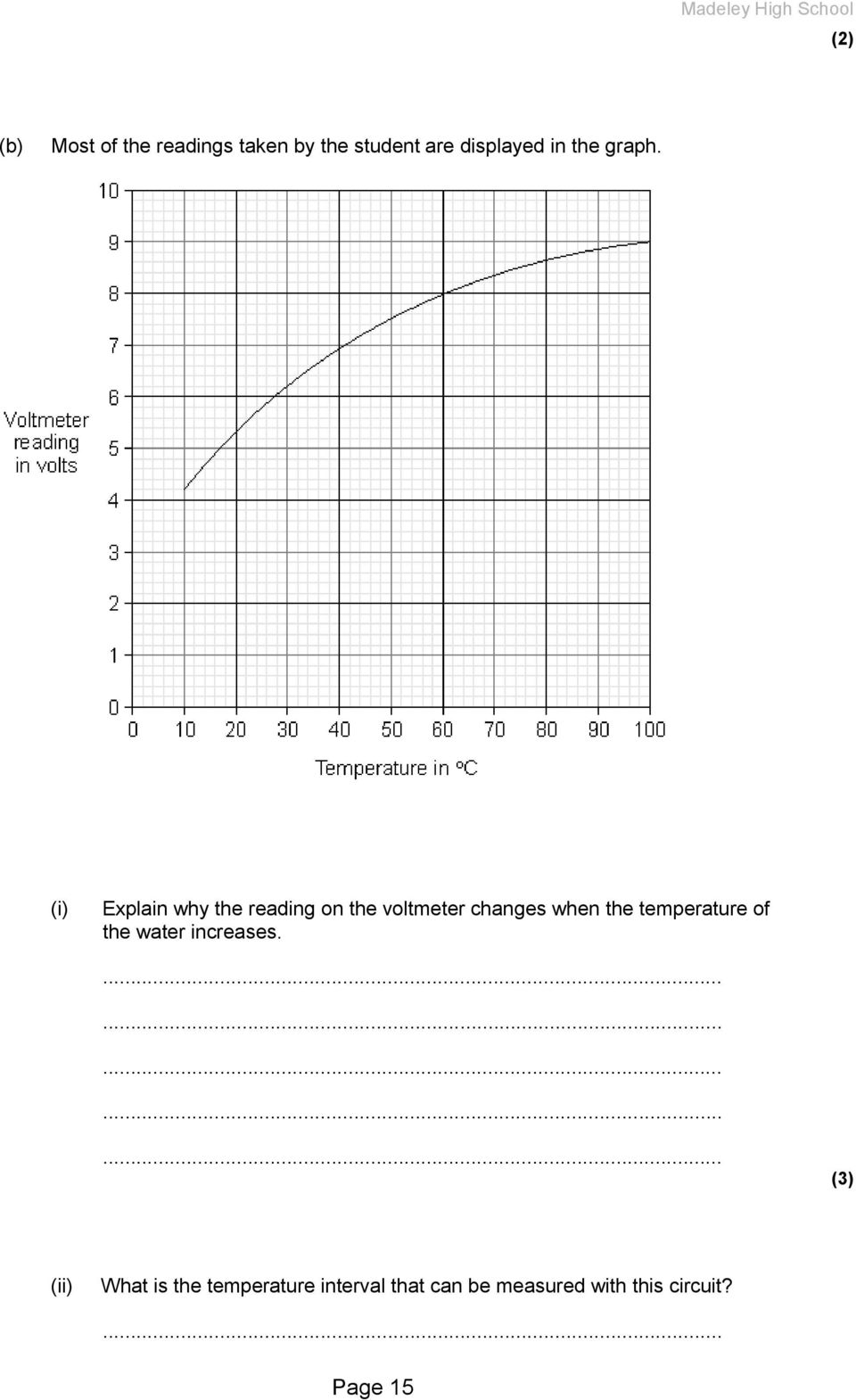 (i) Explain why the reading on the voltmeter changes when the