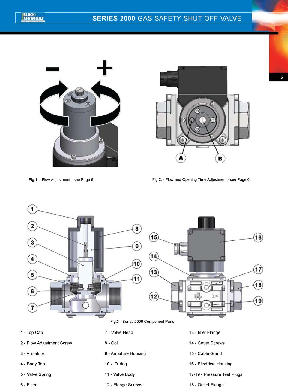 Spring 6 - Filter 7 - Valve Head 8 - Coil 9 - Armature Housing 10 - 'O' ring 11 - Valve Body 12 - Flange