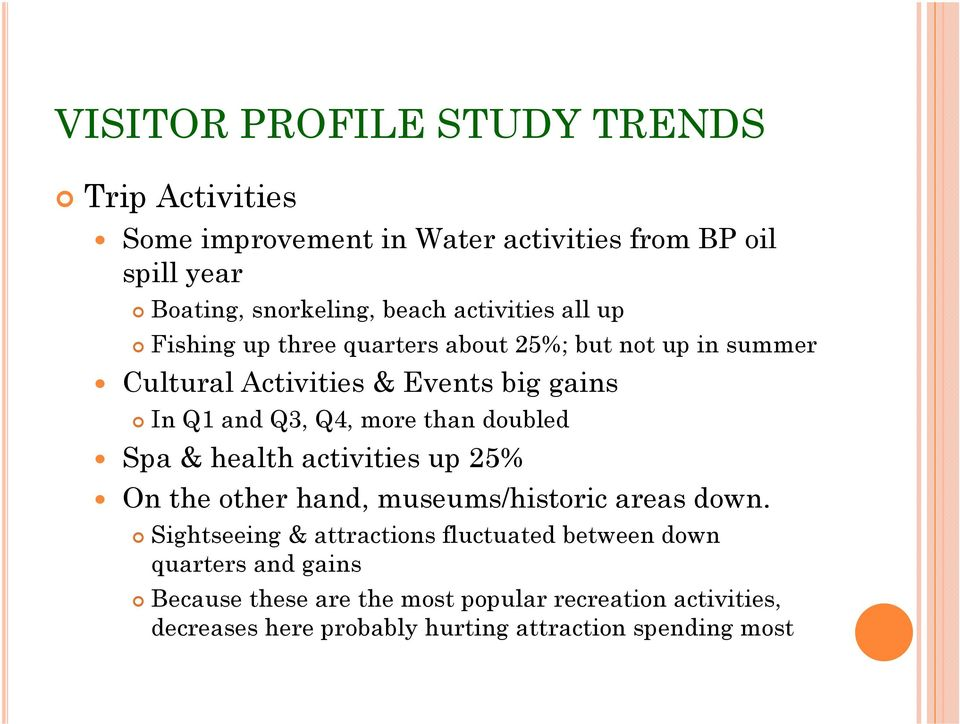 more than doubled Spa & health activities up 25% On the other hand, museums/historic areas down.