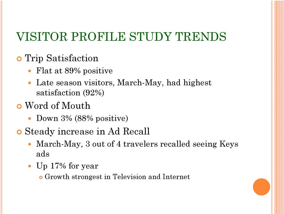 3% (88% positive) Steady increase in Ad Recall March-May, 3 out of 4 travelers