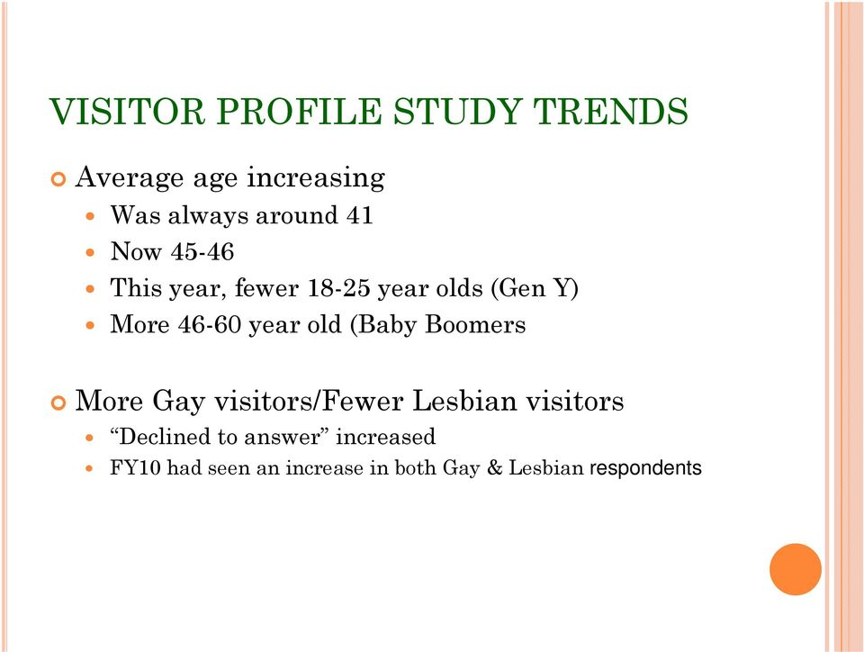 old (Baby Boomers More Gay visitors/fewer Lesbian visitors Declined to
