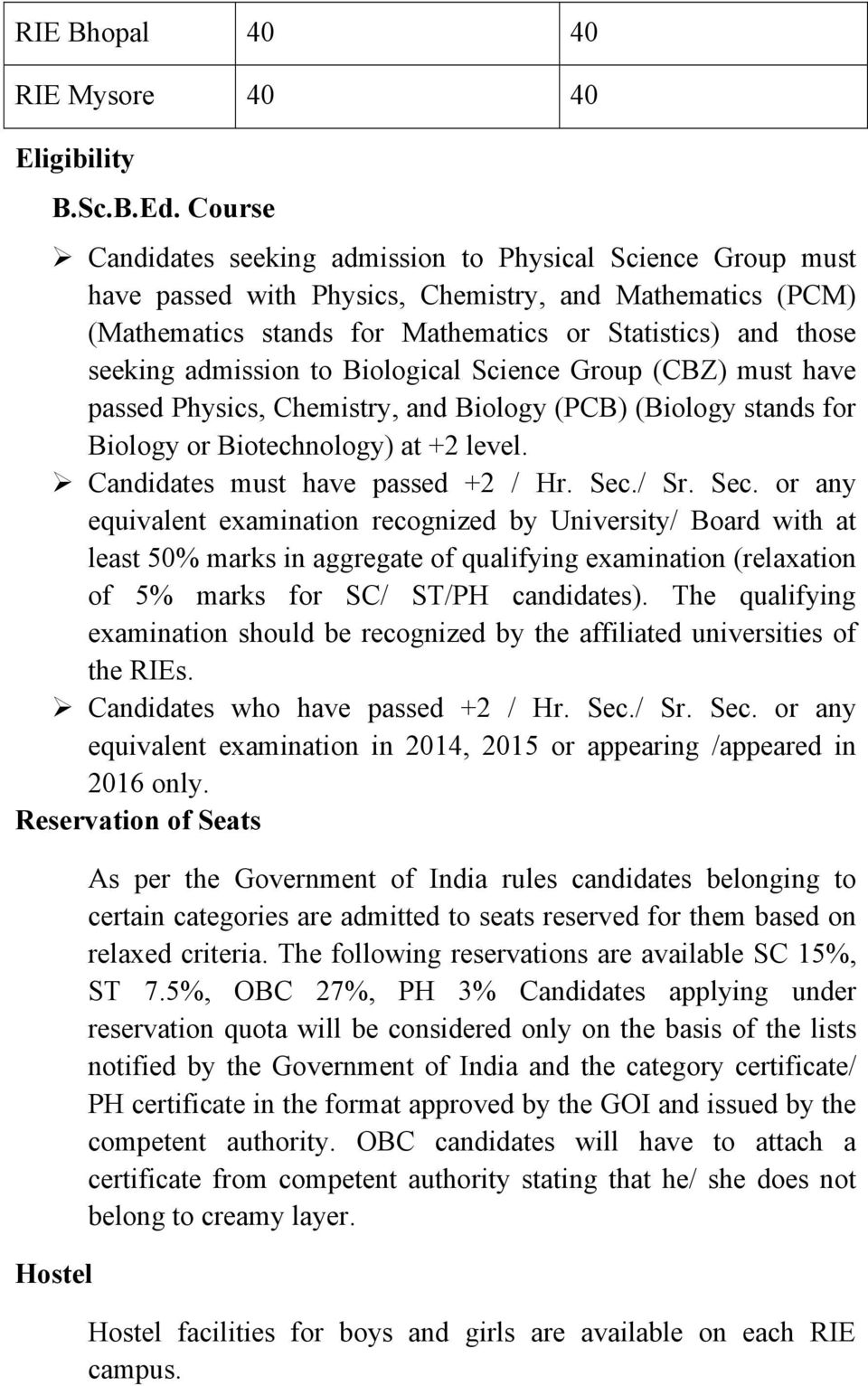 to Biological Science Group (CBZ) must have passed Physics, Chemistry, and Biology (PCB) (Biology stands for Biology or Biotechnology) at +2 level.! Candidates must have passed +2 / Hr. Sec.