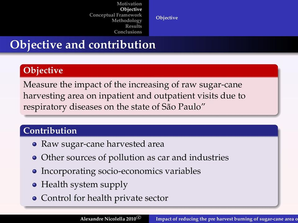 Contribution Raw sugar-cane harvested area Other sources of pollution as car and