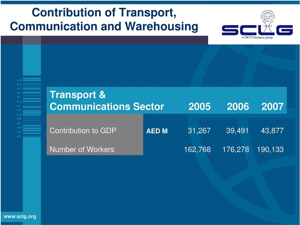 2005 2006 2007 Contribution to GDP AED M 31,267