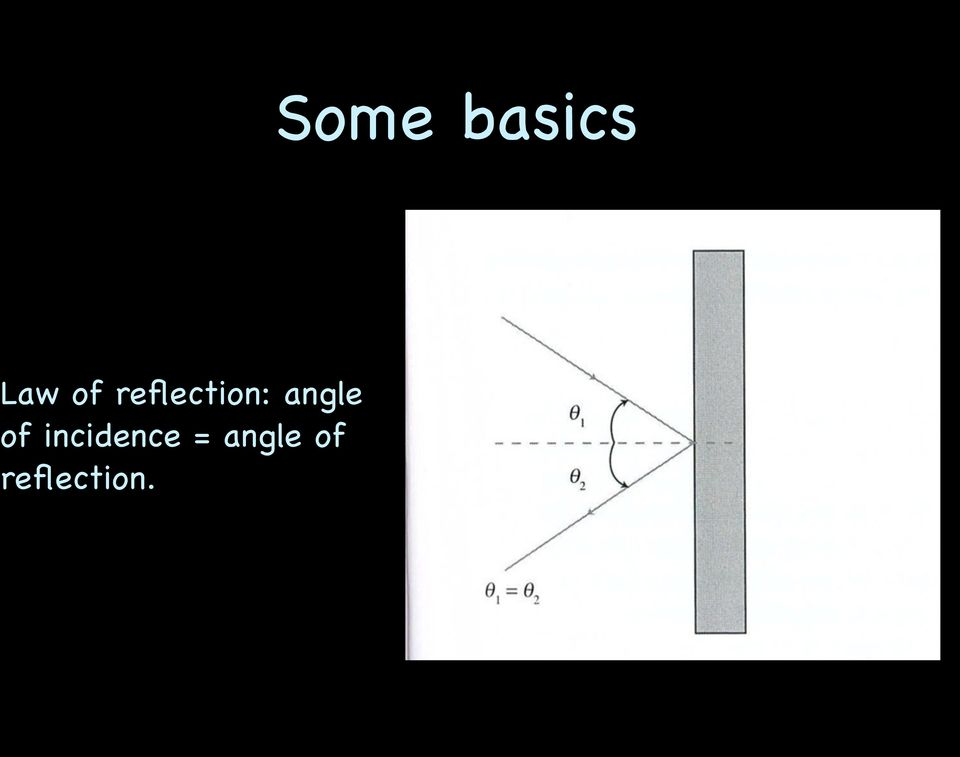 Telescopes. Ast 401/Phy 580 Fall PDF Angle Of Incidence Mirror