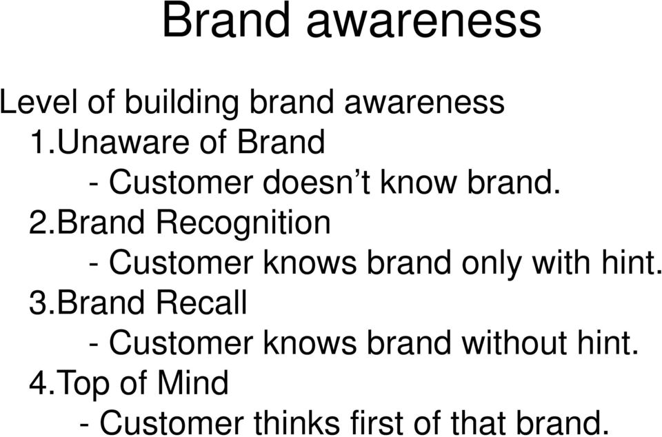 Brand Recognition - Customer knows brand only with hint. 3.