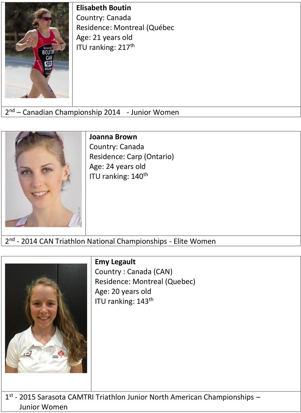 th 2 nd - 2014 CAN Triathlon National Championships - Elite Women Emy Legault Country : Canada (CAN) Residence: Montreal