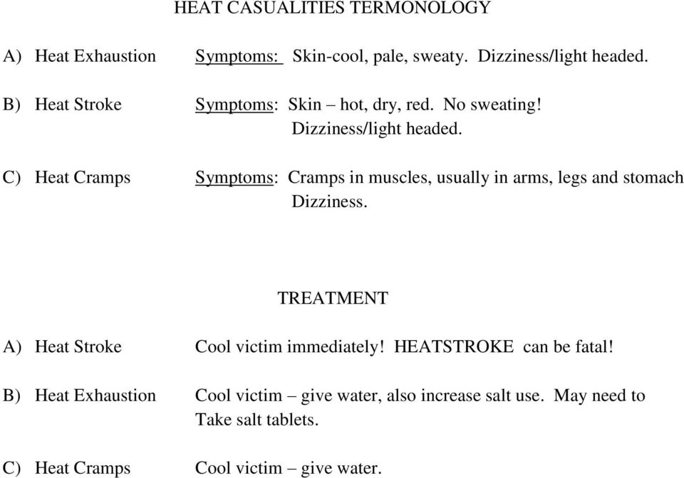 C) Heat Cramps Symptoms: Cramps in muscles, usually in arms, legs and stomach Dizziness.