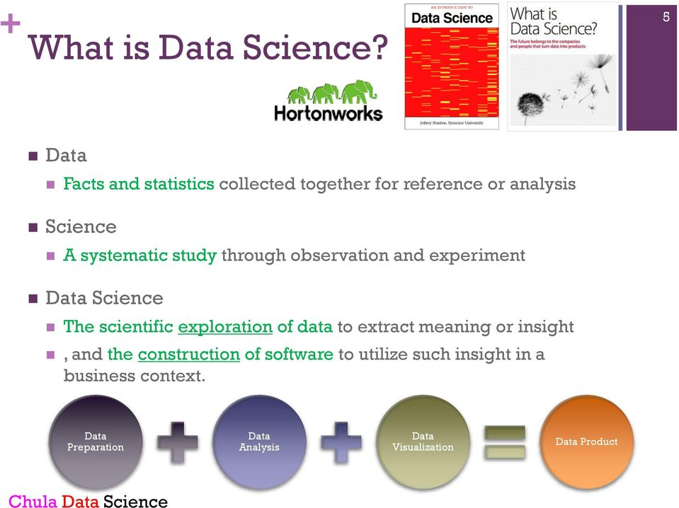 study through observation and experiment Data Science The scientific exploration of data to