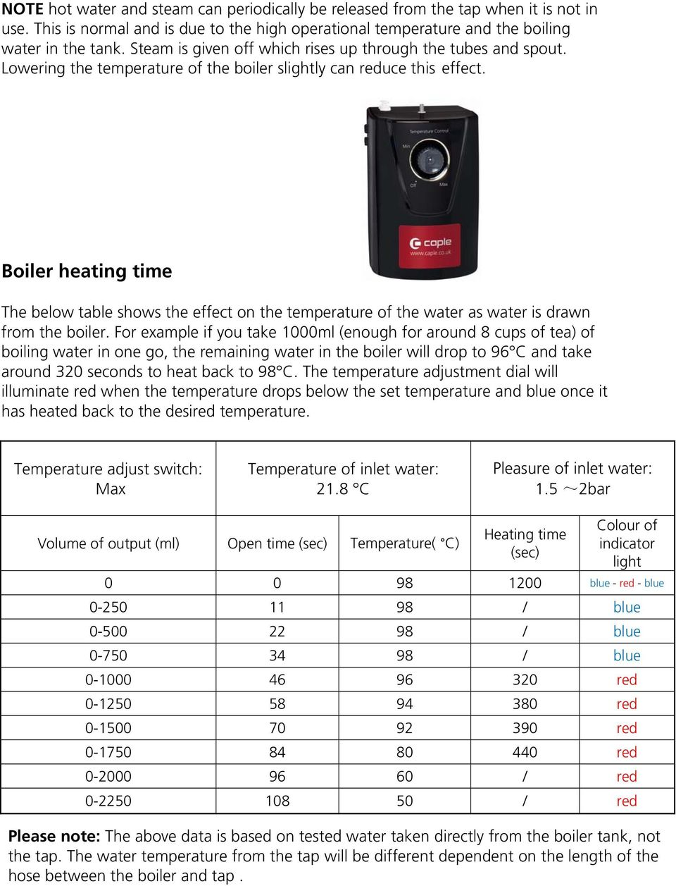 Boiler heating time The below table shows the effect on the temperature of the water as water is drawn from the boiler.