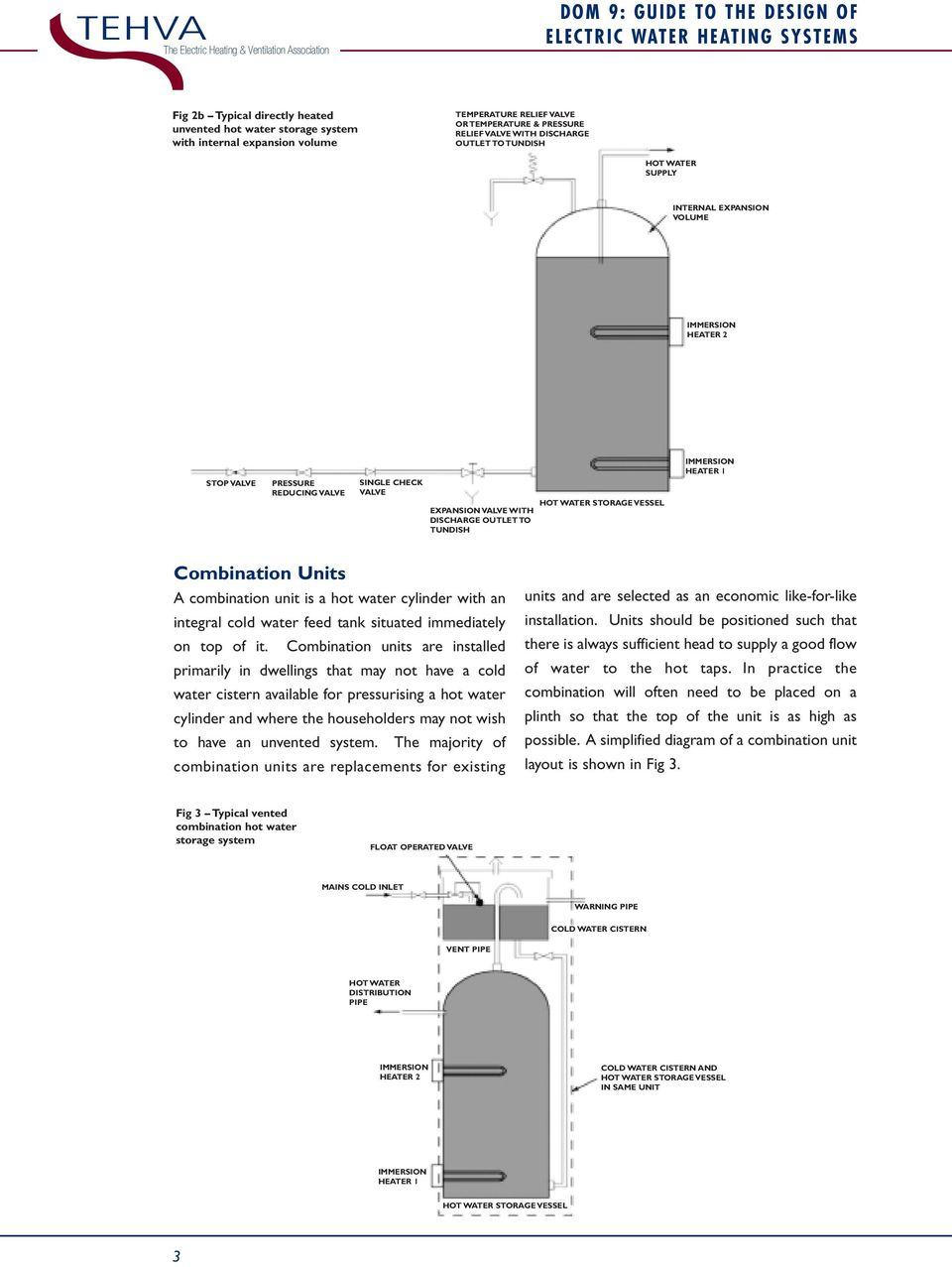 DOM 9: GUIDE TO THE DESIGN OF ELECTRIC WATER HEATING SYSTEMS ...